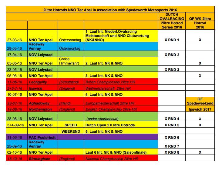 Der Rennkalender mit allen wichtigen Daten © NNO Ter Apel